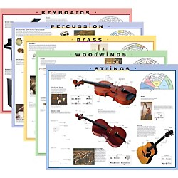 Alfred Instrument Family Posters and Outline Sheets (00-0670B)