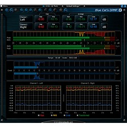 Blue Cat Audio DP Meter Pro (1035-267)