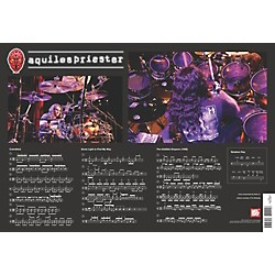 Mel Bay Aquiles Priester Wall Chart (30054)