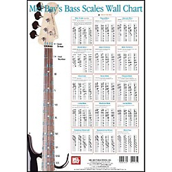 Mel Bay Bass Scales Wall Chart (20152)