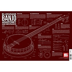 Mel Bay Bluegrass Banjo Anatomy and Mechanics Wall Chart (30343)