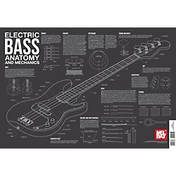 Mel Bay Electric Bass Anatomy and Mechanics Wall Chart (9780786685363)