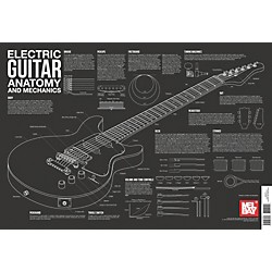 Mel Bay Electric Guitar Anatomy and Mechanics Wall Chart (30078)