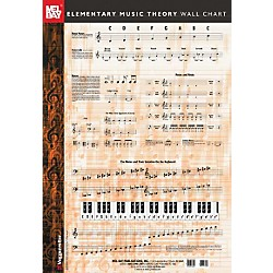 Mel Bay Elementary Music Theory Wall Chart (20214)