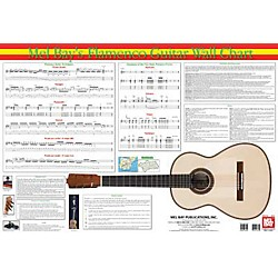 Mel Bay Flamenco Guitar Wall Chart (20168)