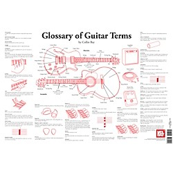 Mel Bay Glossary of Guitar Terms Wall Chart (30077)