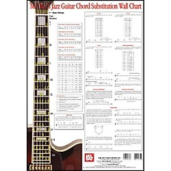 Mel Bay Jazz Guitar Chord Substitution Wall Chart (20151)