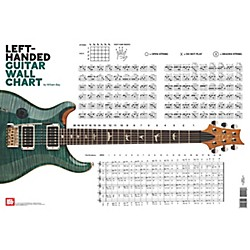 Mel Bay Left-Handed Guitar Wall Chart (30046)