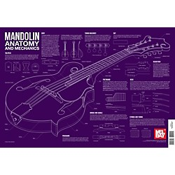 Mel Bay Mandolin Anatomy and Mechanics Wall Chart (30344)