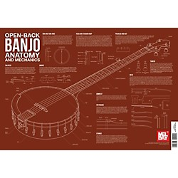 Mel Bay Open-Back Banjo Anatomy and Mechanics (9780786685424)