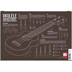 Mel Bay Ukulele Anatomy and Mechanics Wall Chart (30340)
