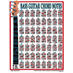 Walrus Productions Bass Chord Note Mini Chart (8114)