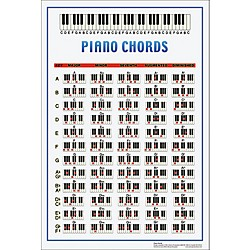 Walrus Productions Piano Chord Poster (2524 PIANO CHORDS)