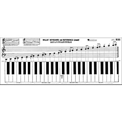 Willis Music Keyboard & Reference Chart (411033)