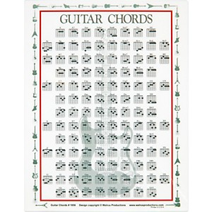 Walrus-Productions-Guitar-Chord-Mini-Chart-Standard