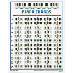 Walrus-Productions-Piano-Chord-Mini-Chart-Standard