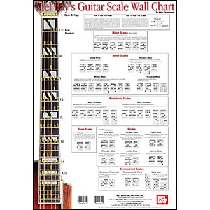 Mel-Bay-Guitar-Scale-Wall-Chart-Standard