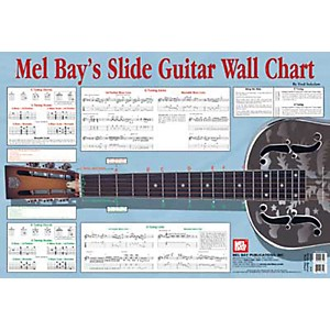 Mel-Bay-Slide-Guitar-Wall-Chart-Standard