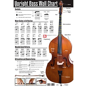 Mel-Bay-Upright-Bass-Wall-Chart-Standard